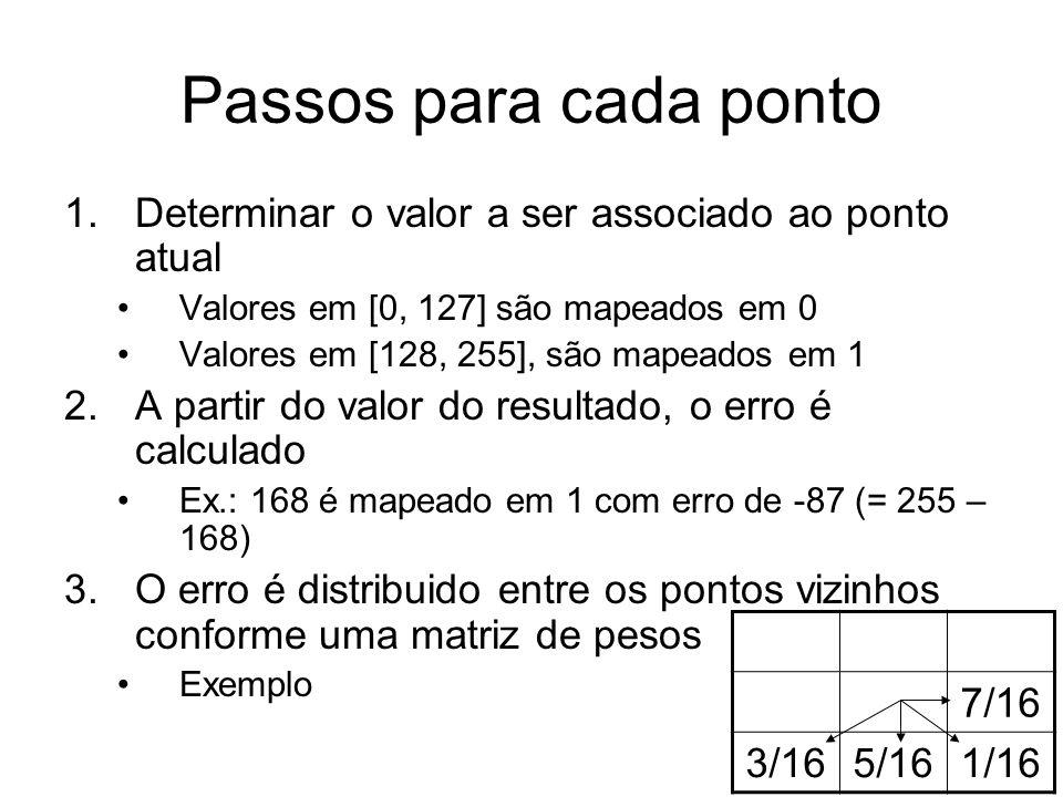 Passos para cada ponto Determinar o valor a ser associado ao ponto atual. Valores em [0, 127] são mapeados em 0.
